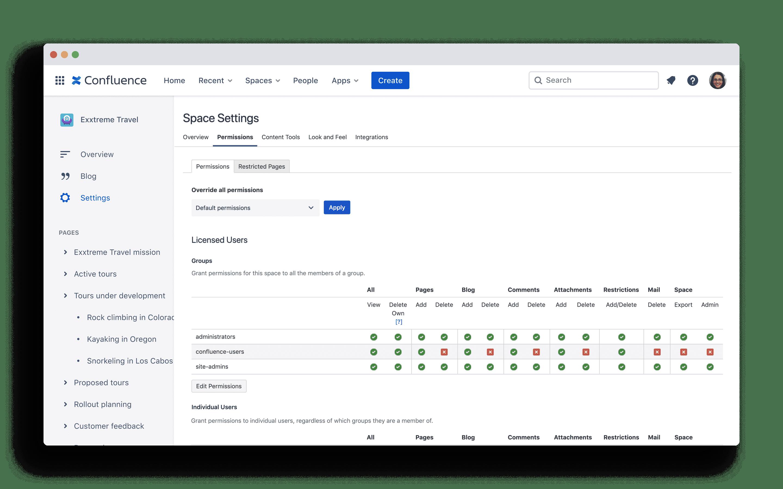 Captura de tela das permissões dos espaços e páginas