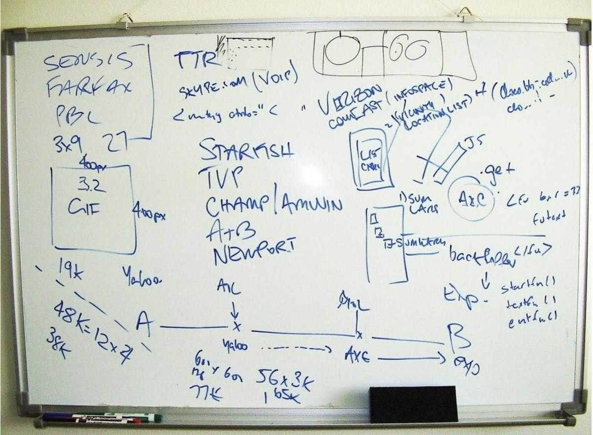 Whiteboard with ideas from early Google Maps meeting