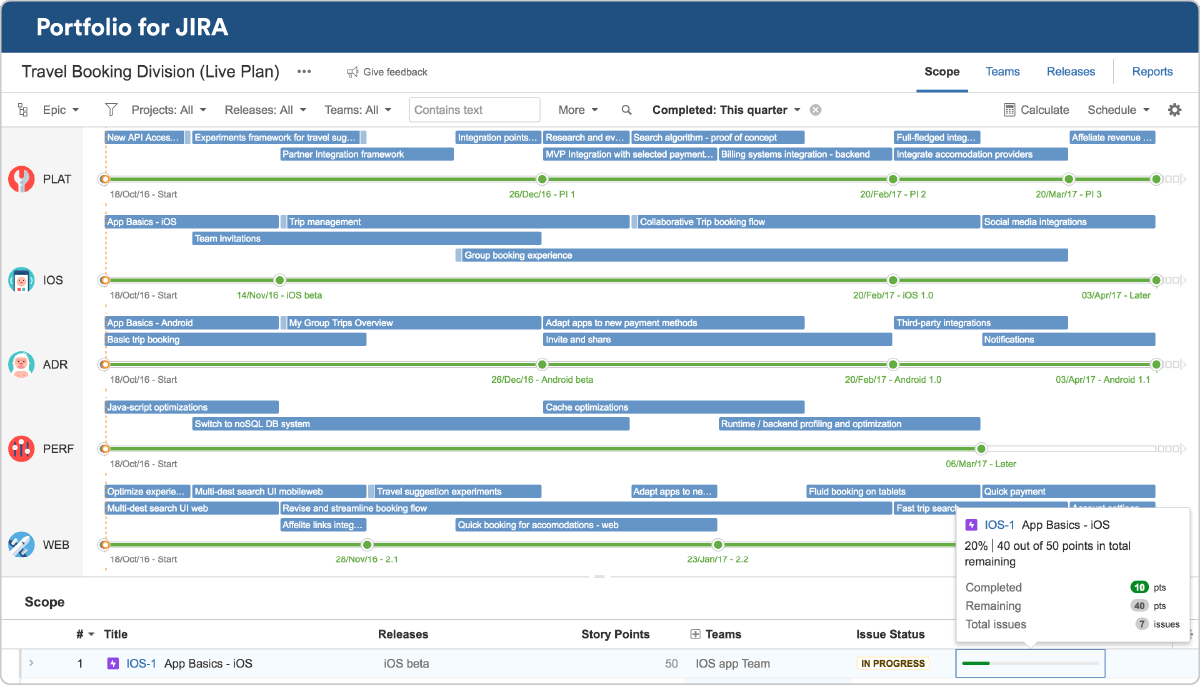 Nice Sharepoint Case Management Template Images >> Download ...