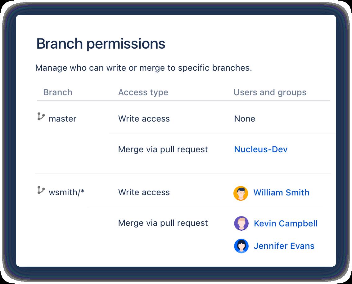Branch-Berechtigungen-Bildschirm