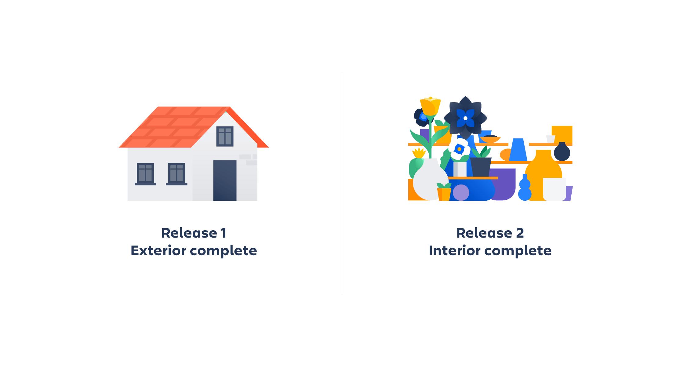 Create smart releases