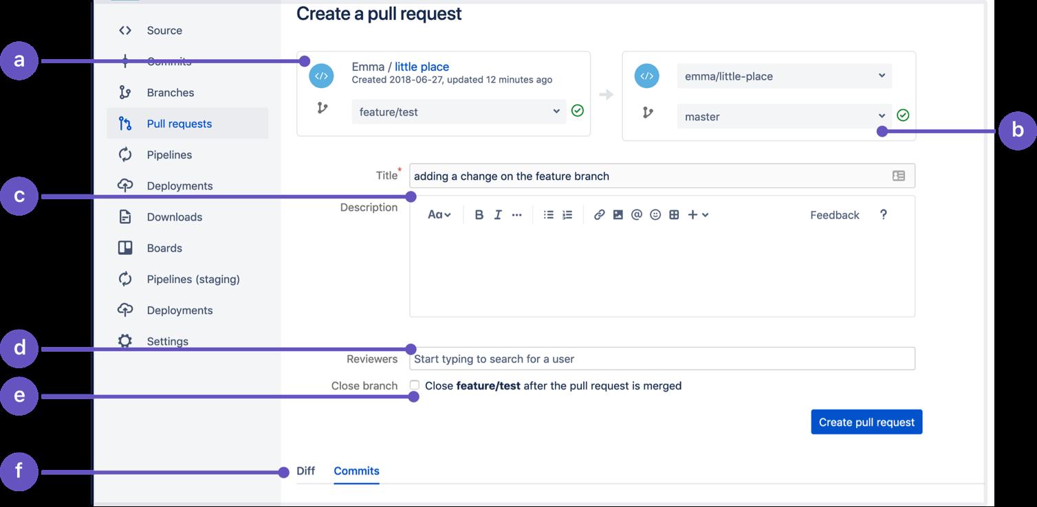 Création d'une pull request