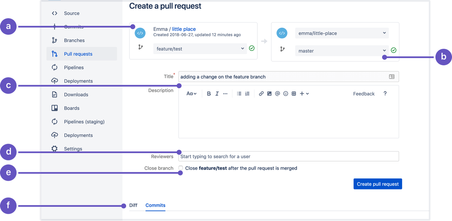 Creare una pull request