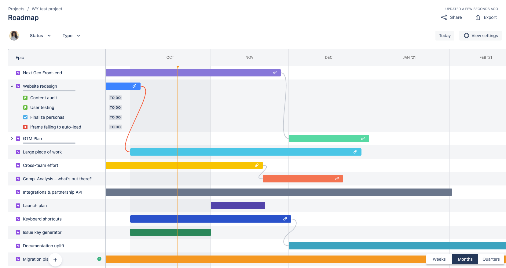 Basic Roadmap-weergave in Jira Software