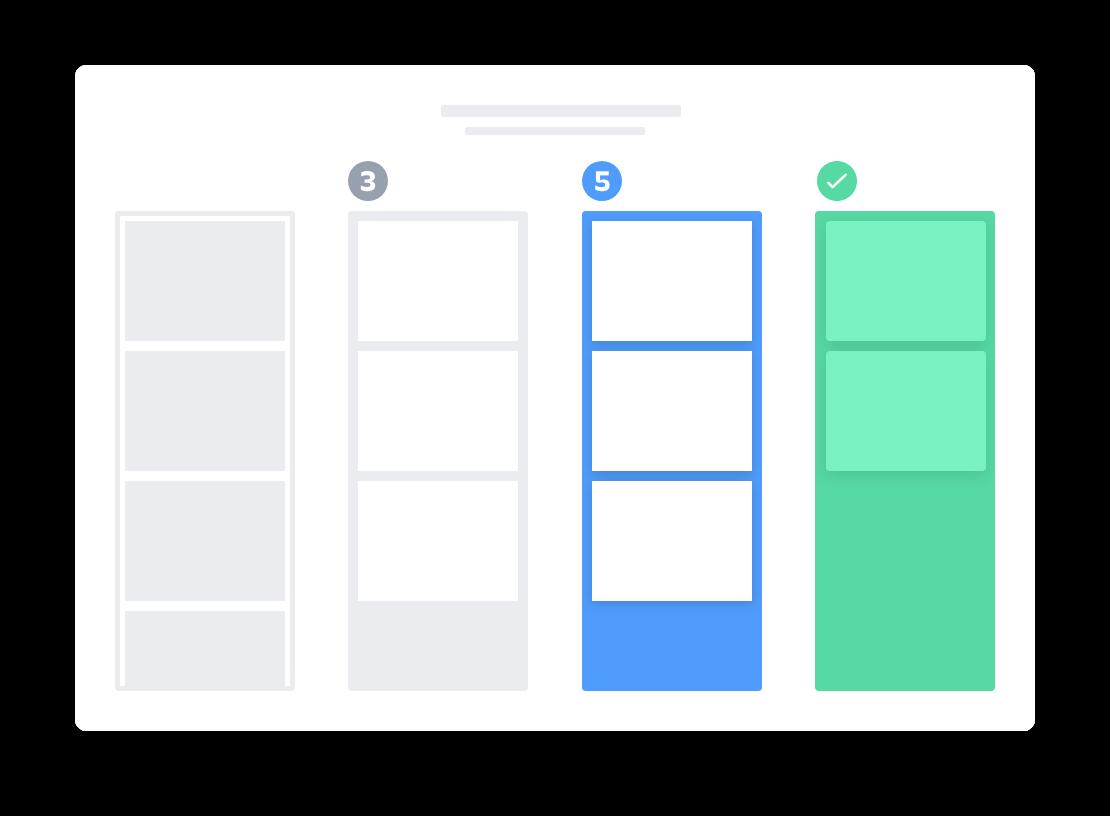 Gráfico que muestra una tarjeta kanban y sus componentes clave | Orientador ágil de Atlassian