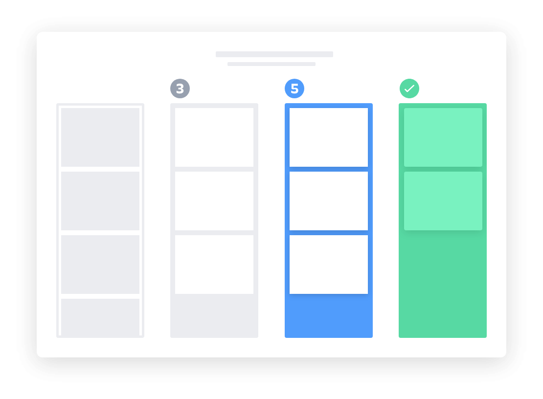 Graphic showing a kanban card and it's key components | Atlassian Agile Coach