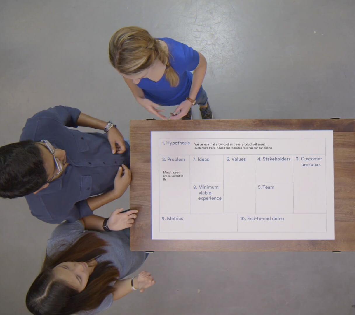 Le scénario Canevas d'expérience est une variante du Lean Canvas classique.