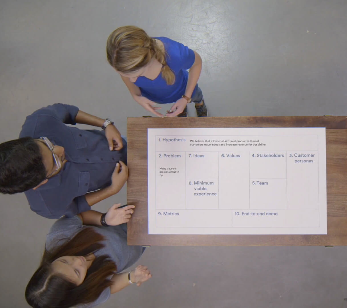 The experience canvas play is a variation on the classic lean canvas.