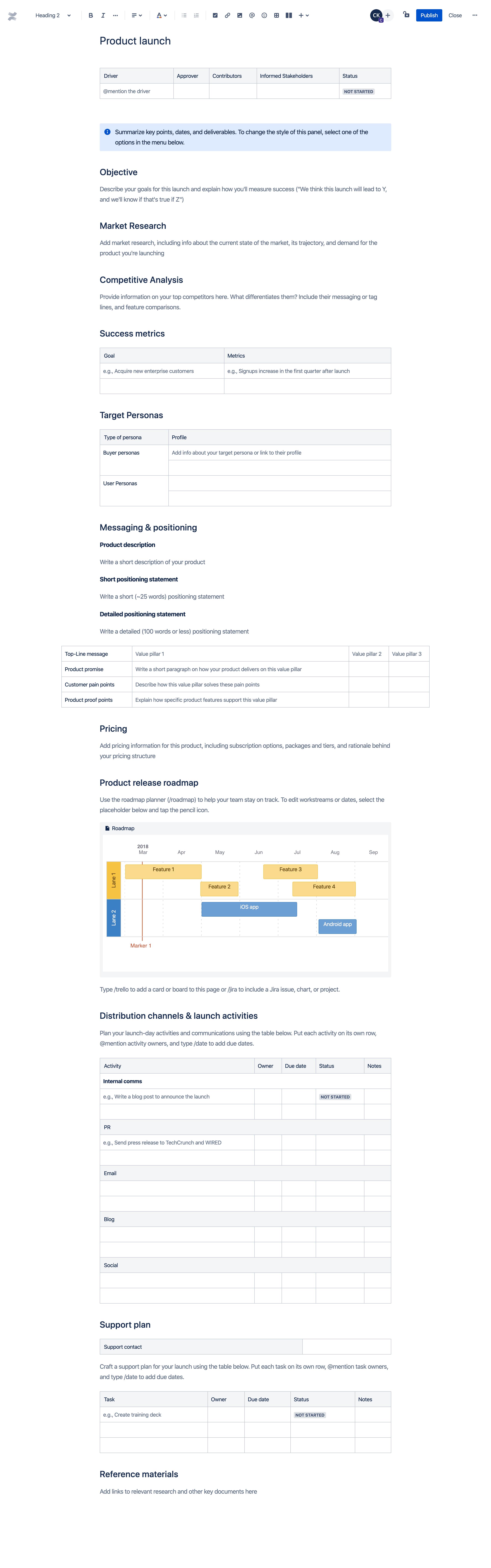 Шаблон плана по запуску продукта