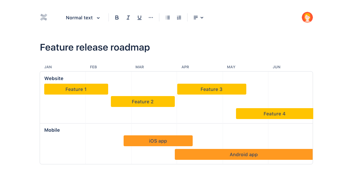 feature-release-roadmap