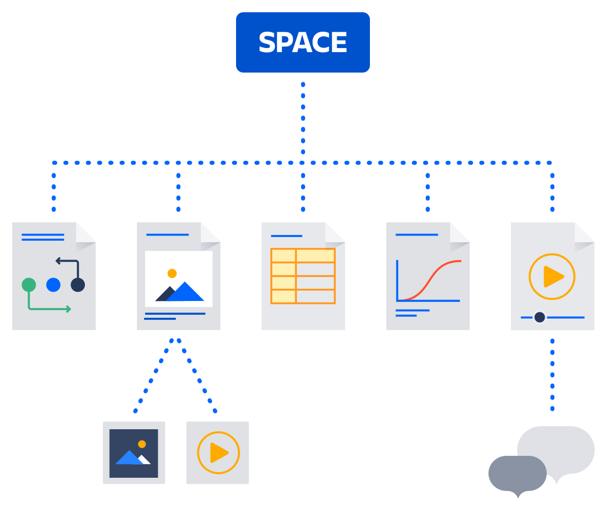 space and page tree diagram