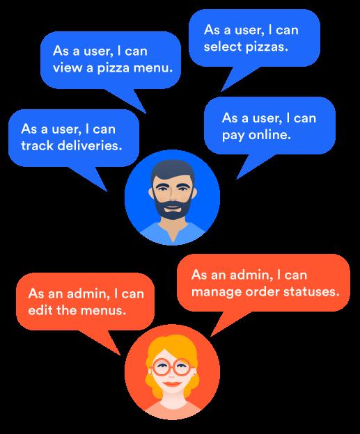 Pizzup アプリのエンド ユーザーと管理者の使用法の違いを示すグラフィック。