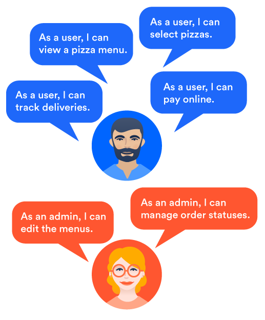 A graphic showing the difference between end user and admin uses for the Pizzup app.