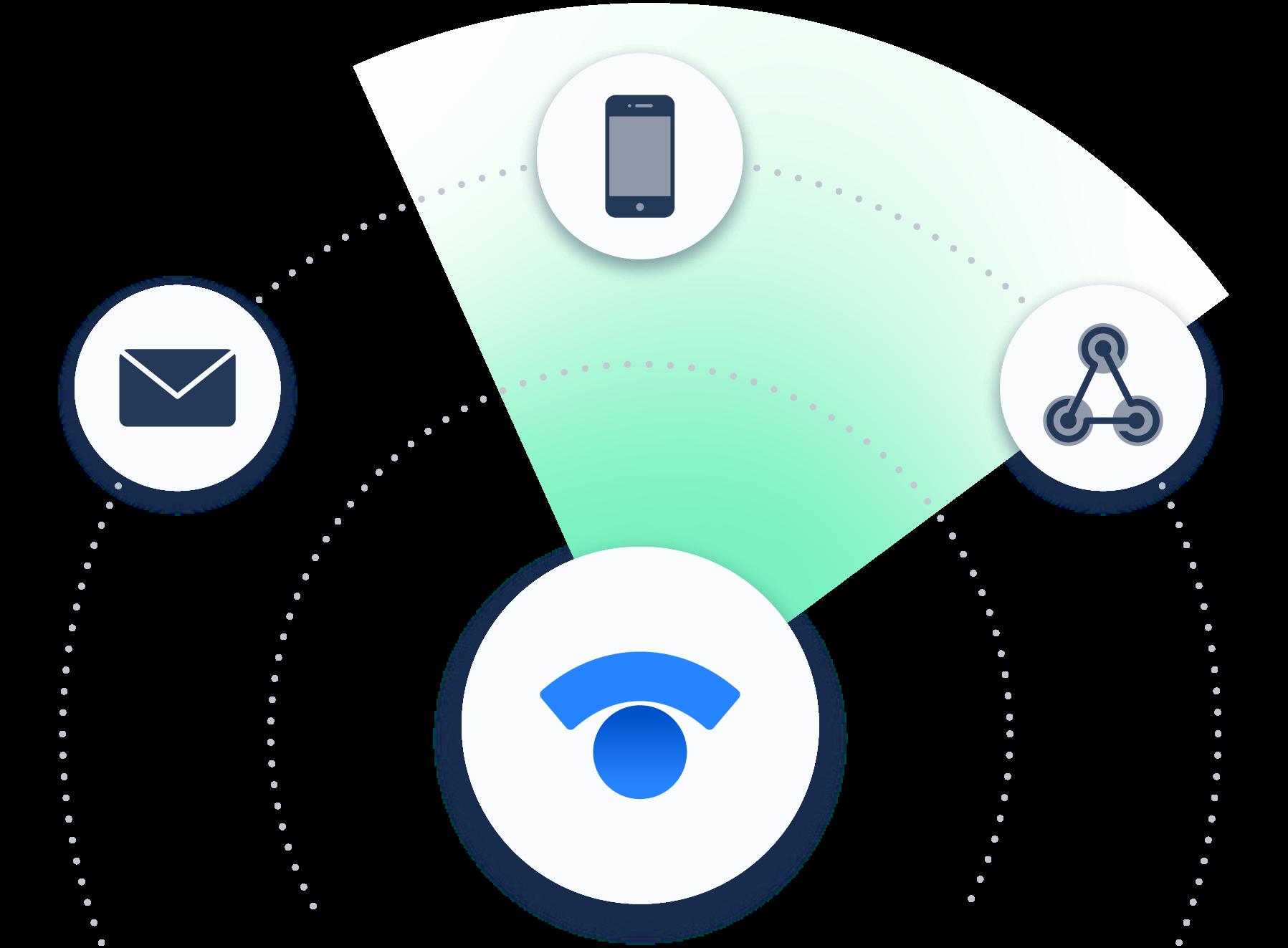 コミュニケーションアイコン (メールや電話など) に囲まれた Statuspage アイコン