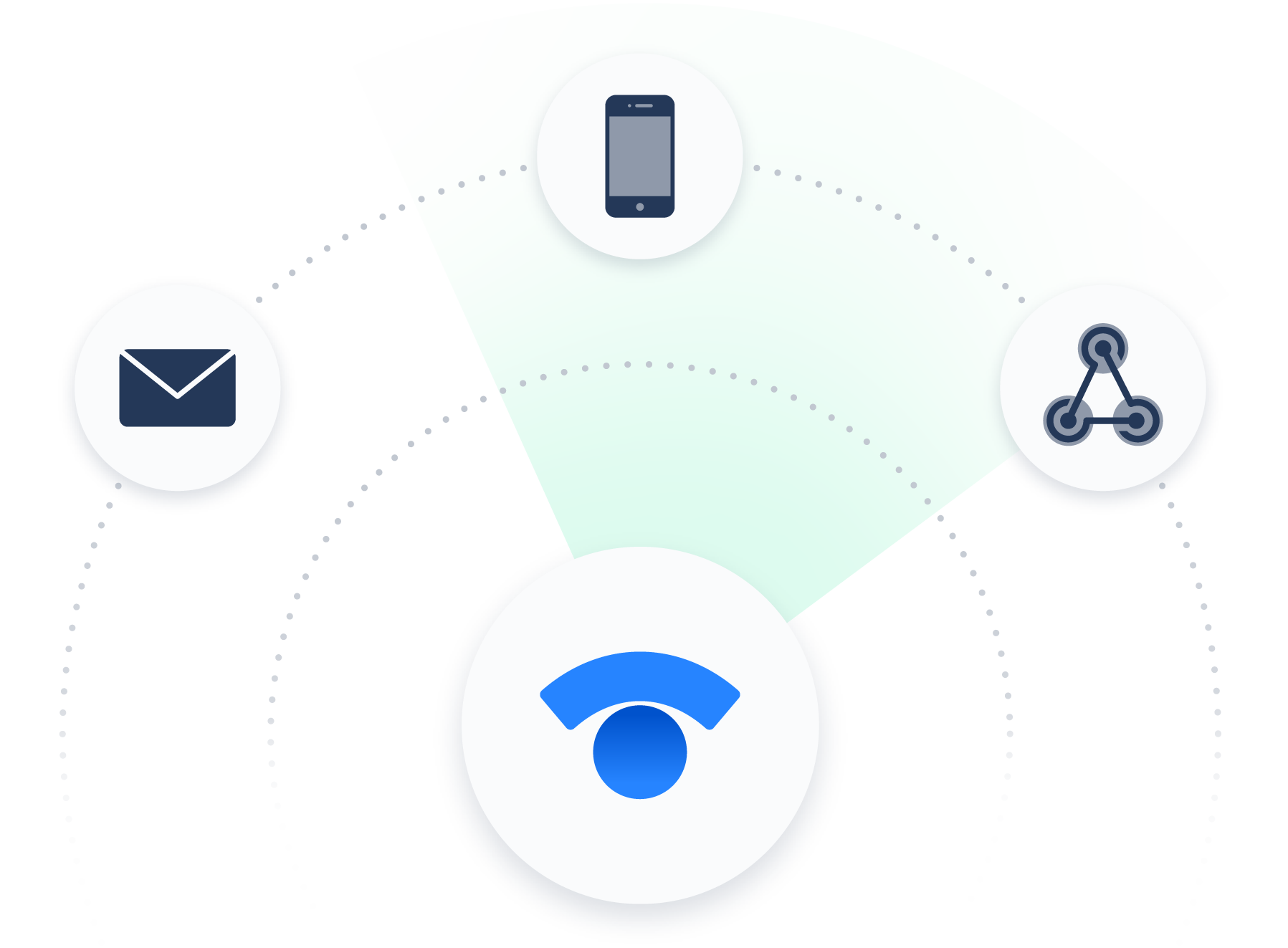 Statuspage-Symbol umgeben von Kommunikationssymbolen (z.B. E-Mail und Telefon)