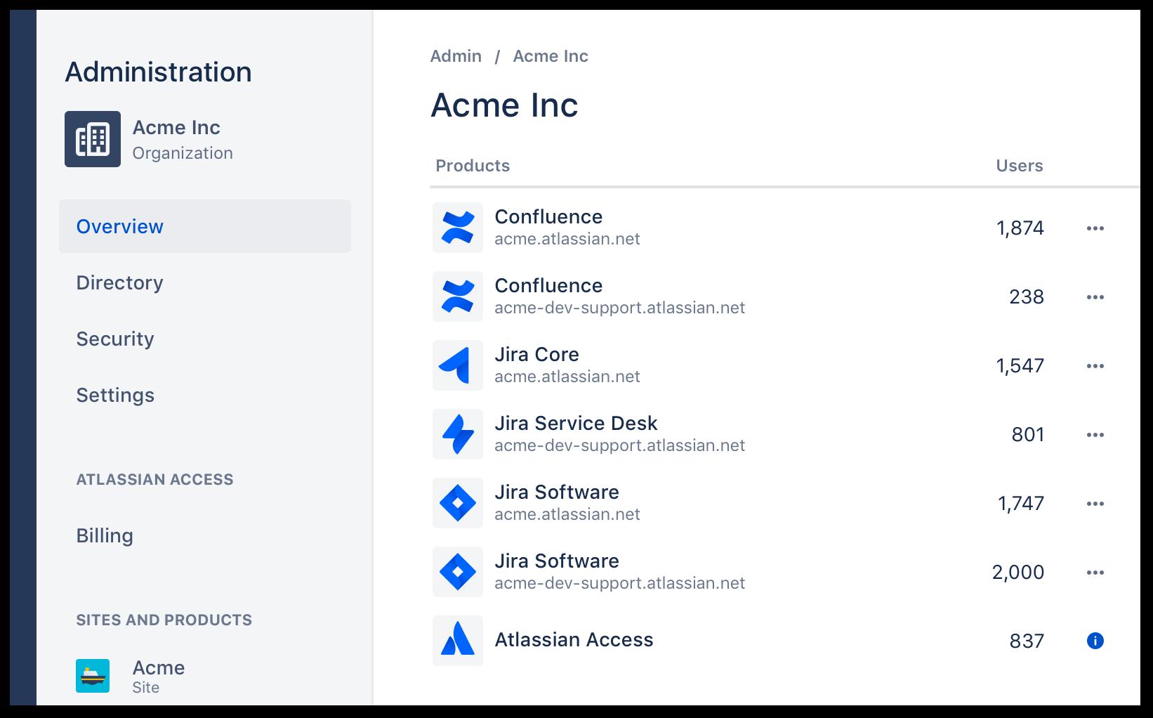 atlassian-access-user-provisioning