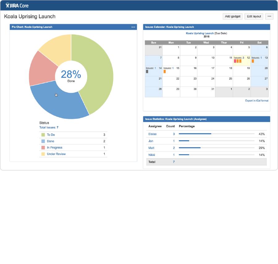 project-management-software-jira-core-dashboard-screenshot