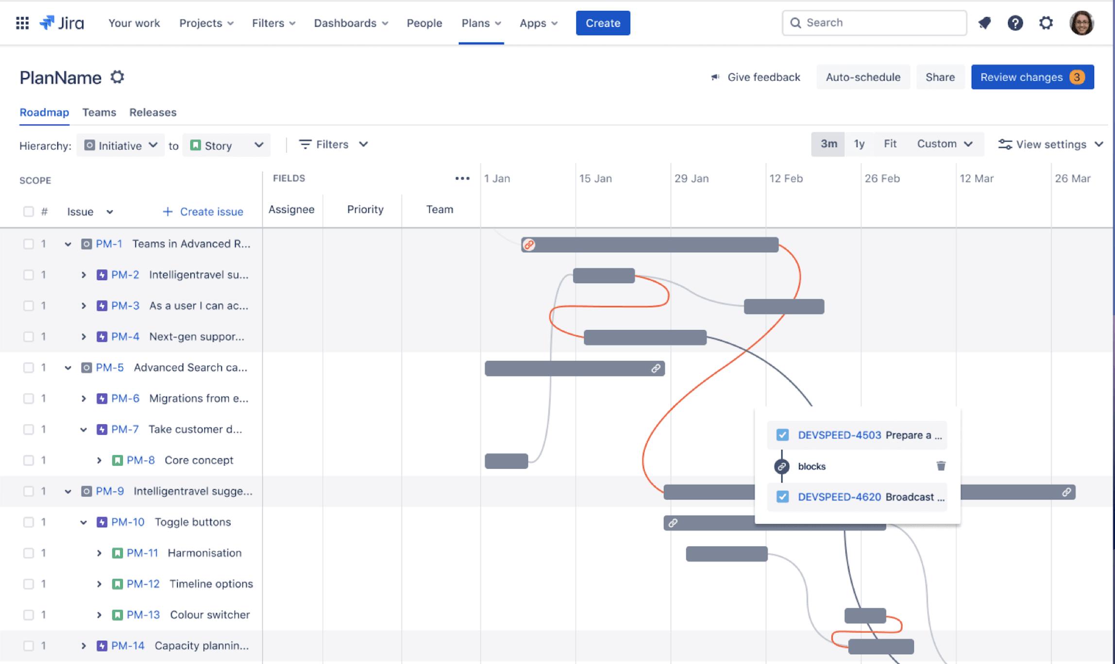 Widok osi czasu i zależności na karcie Harmonogram w Advanced Roadmaps