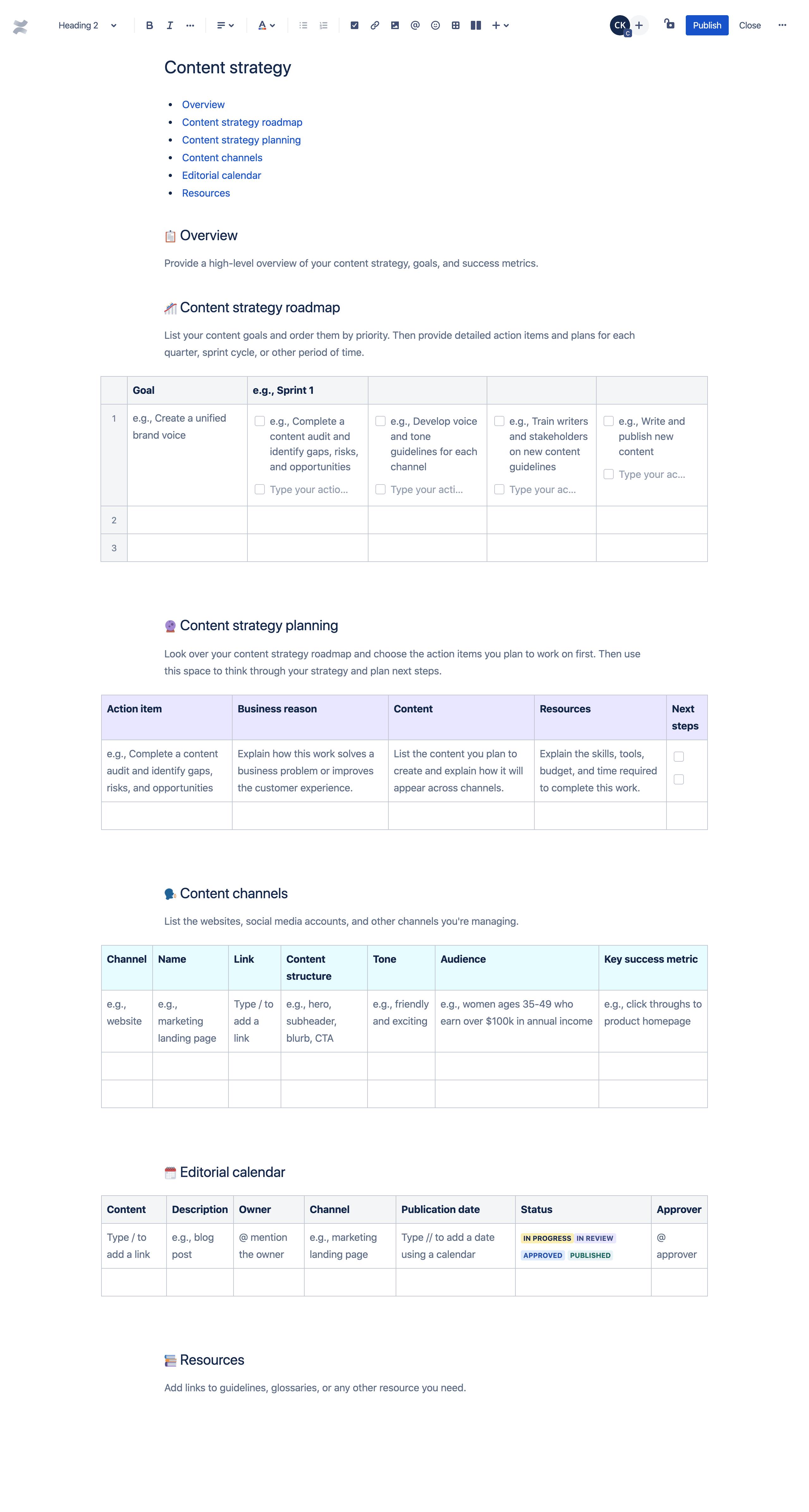 Vorlage für Inhaltsstrategien