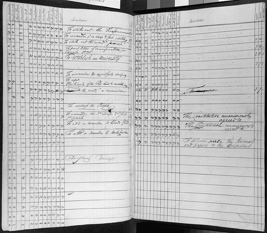 Voting log, 1787