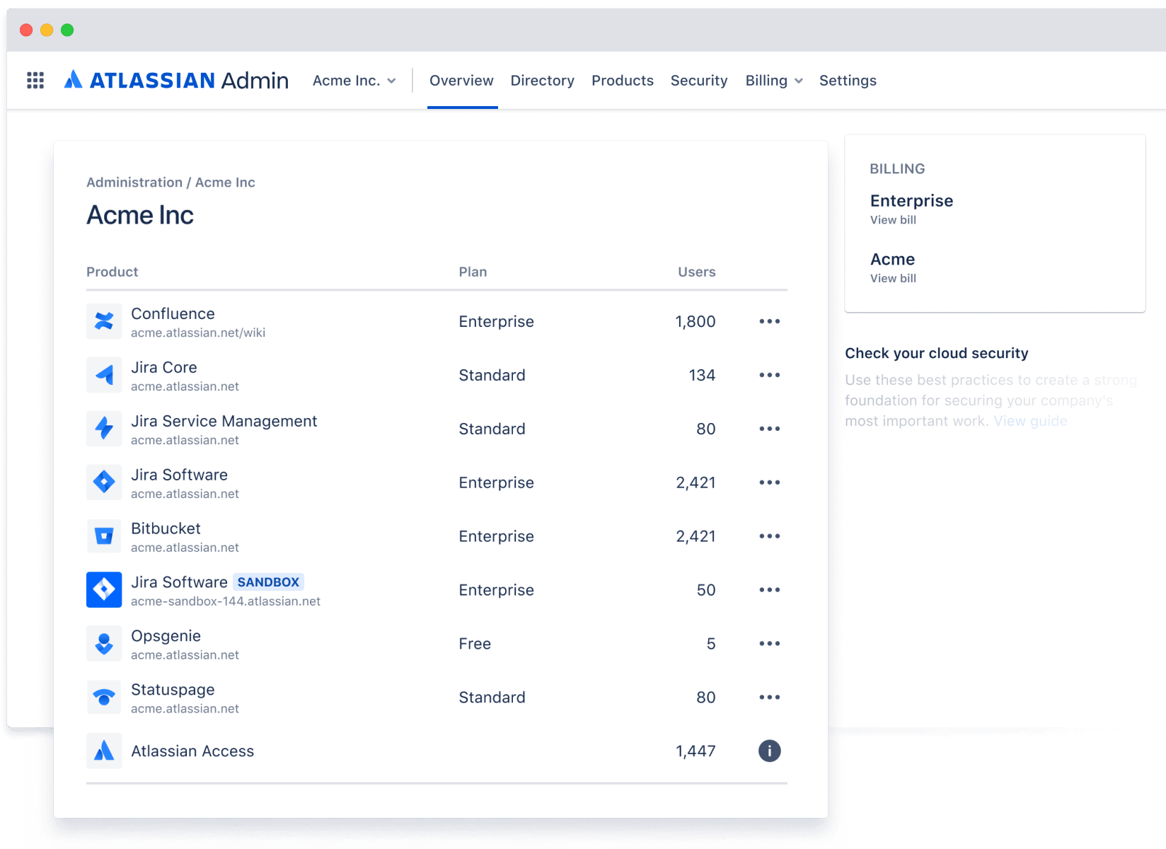 Admin overview screenshot