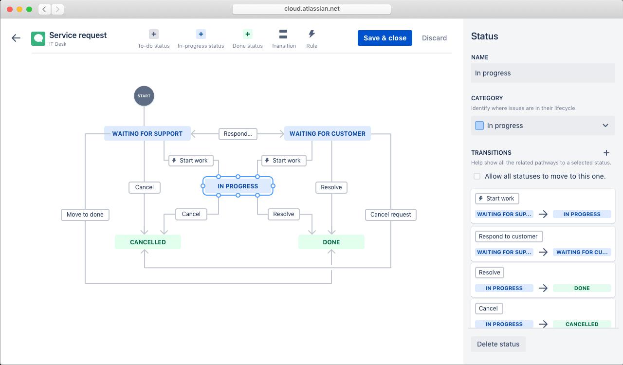 Captura de tela de fluxos de trabalho personalizáveis