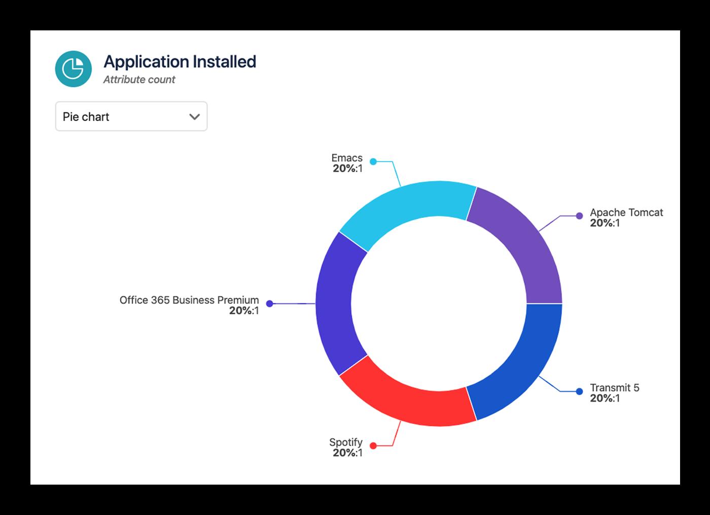 Tracking performance screenshot