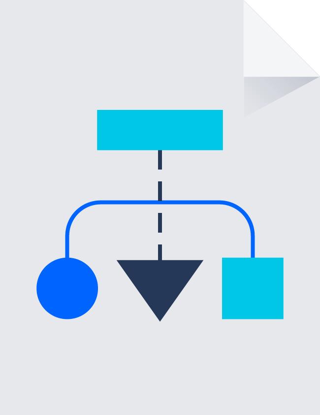 Atlassian workflow