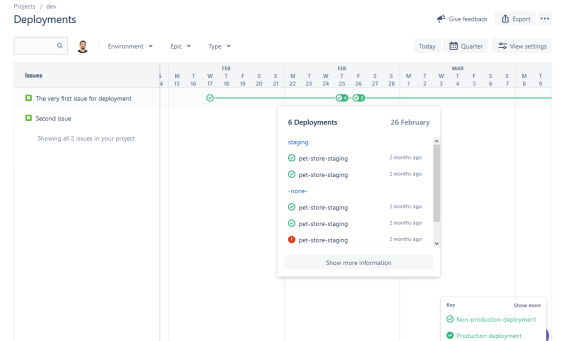 Track your deployment environments and features using Codefresh and Jira Software
