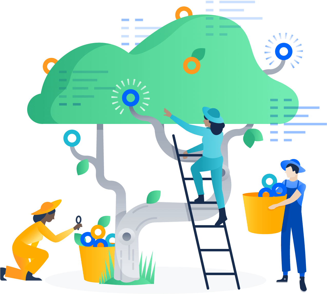 Bitbucket product guide
