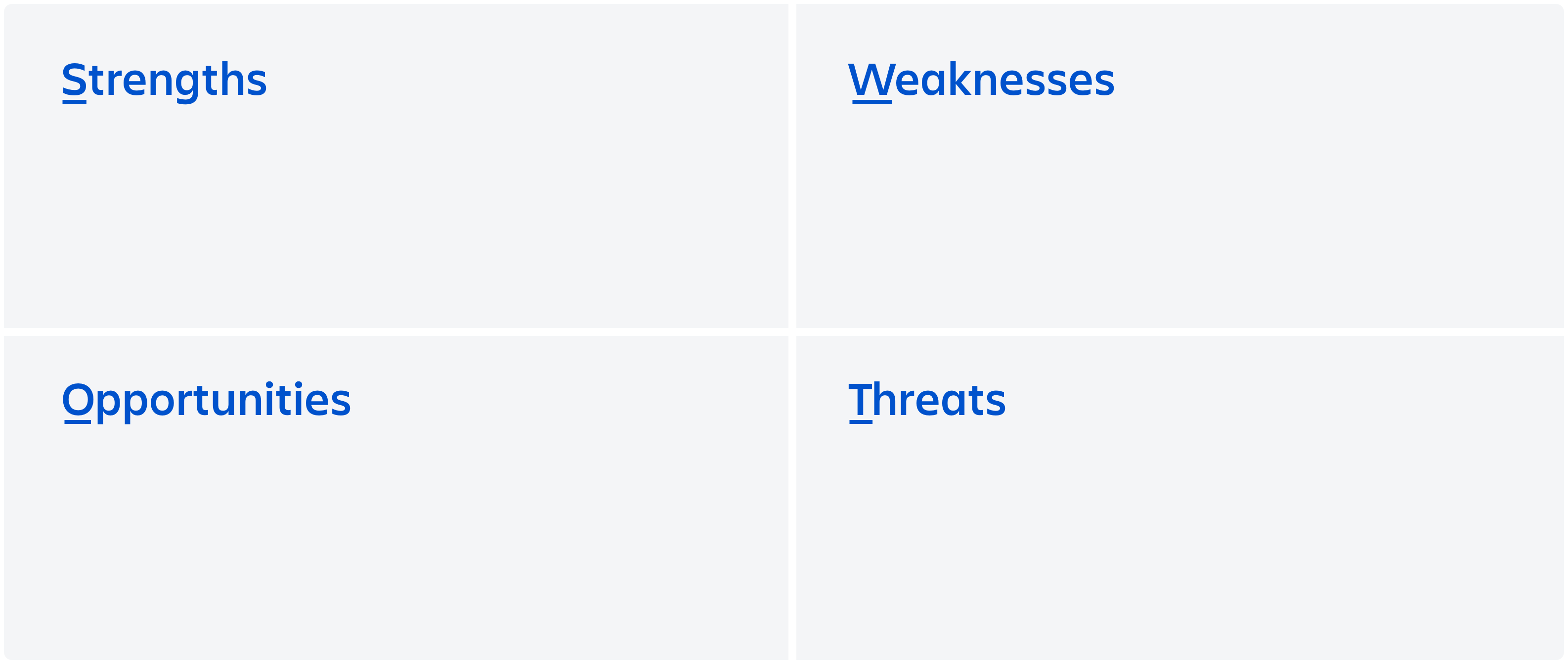 SWOT (Strenghts, Weaknesses, Opportunities, and Threats) diagram