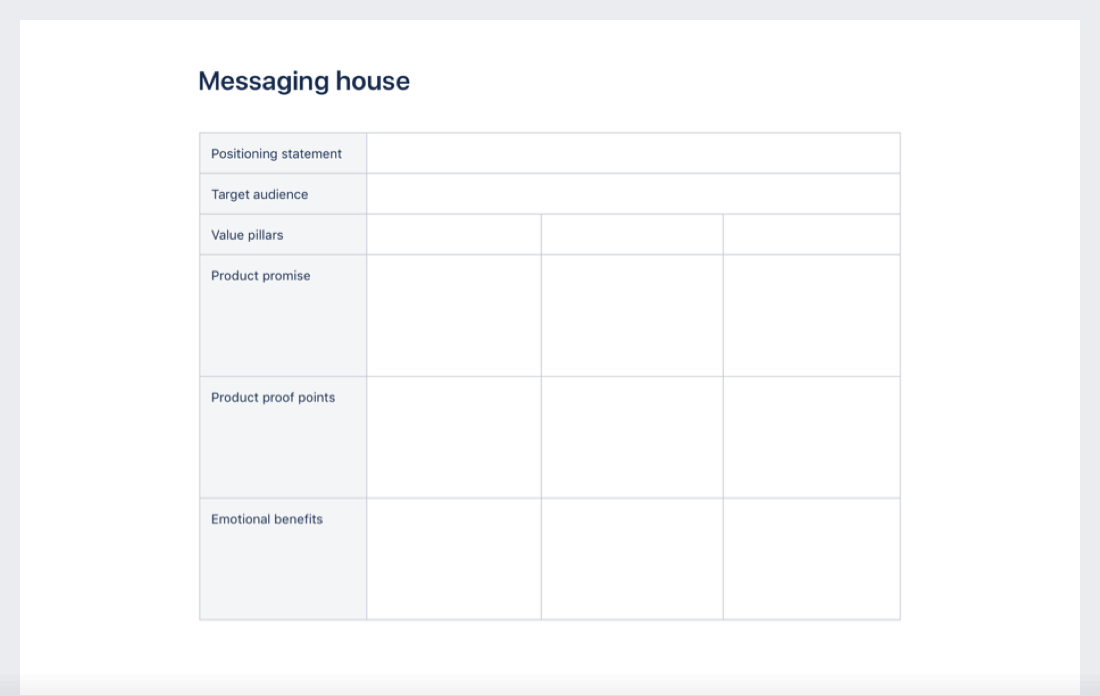 Messaging house template