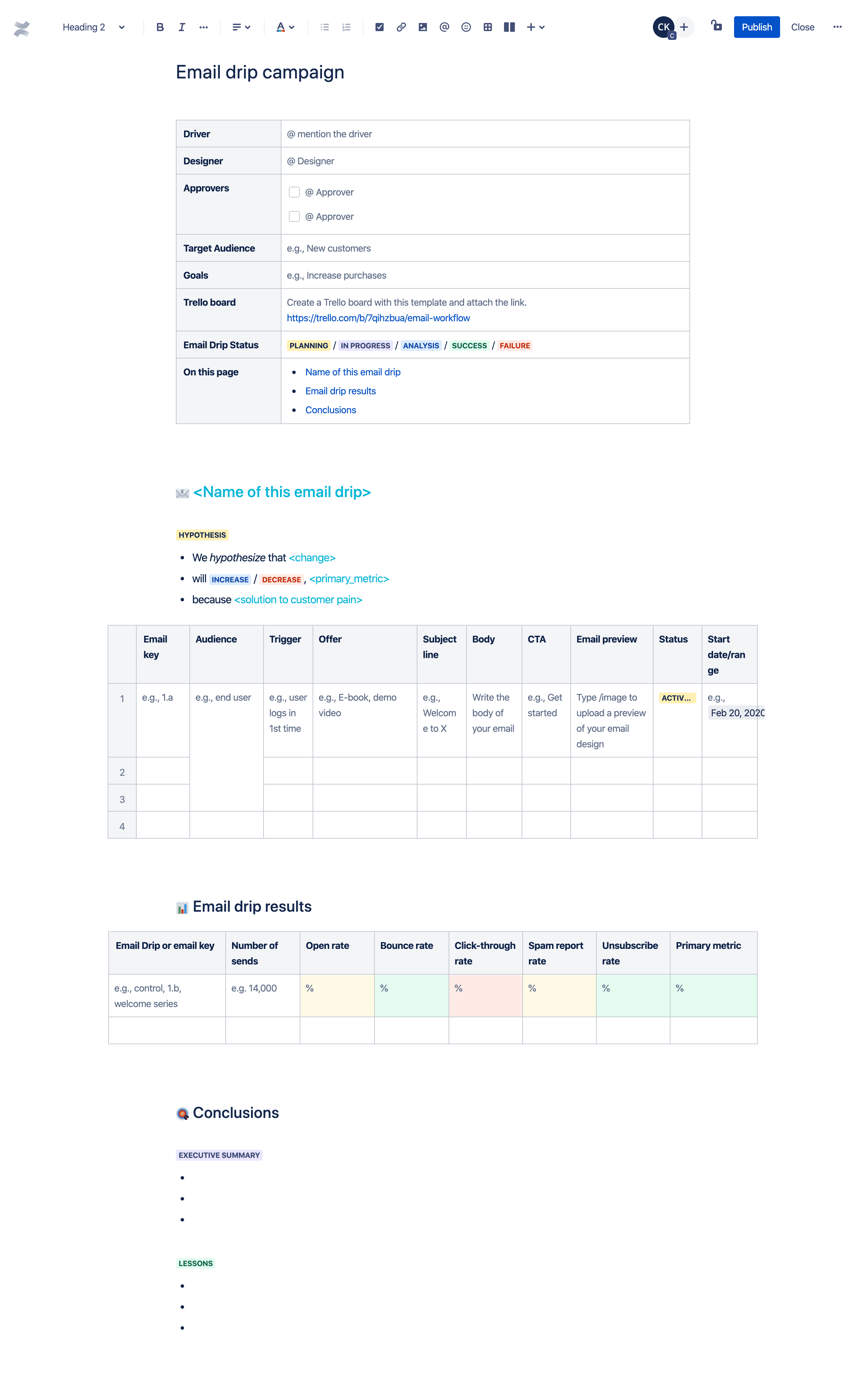 Email drip template