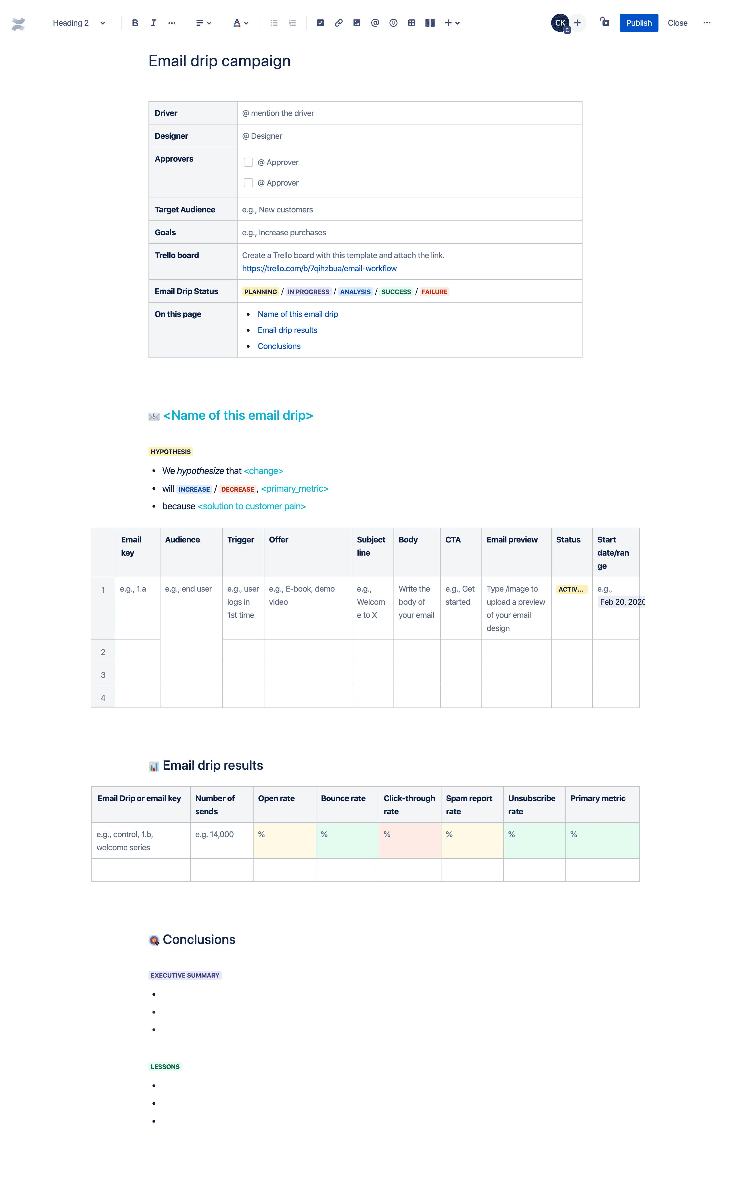 Modello di e-mail drip