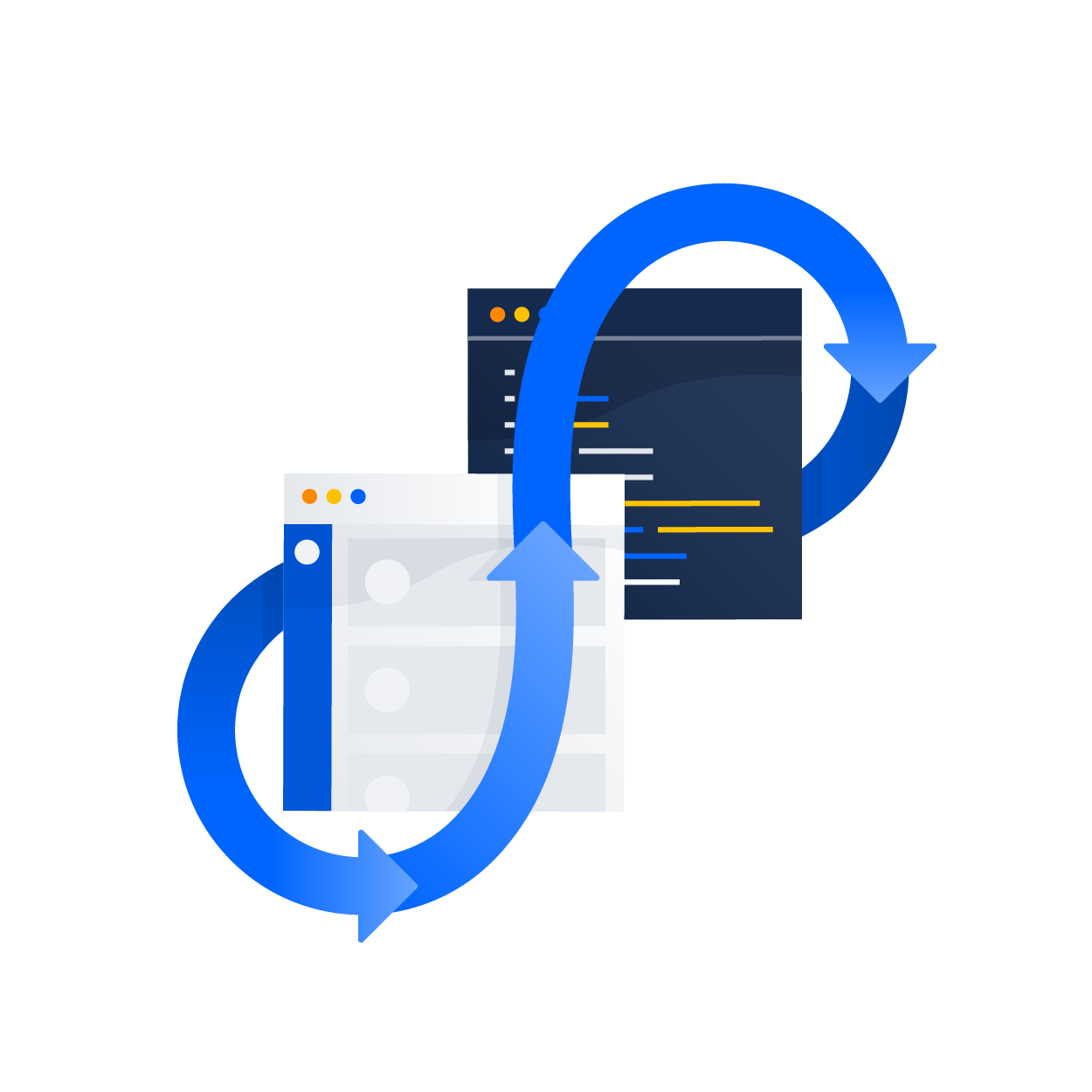A diagram showing how computer code and work items flow in a continuous fashion.   Atlassian CI/CD