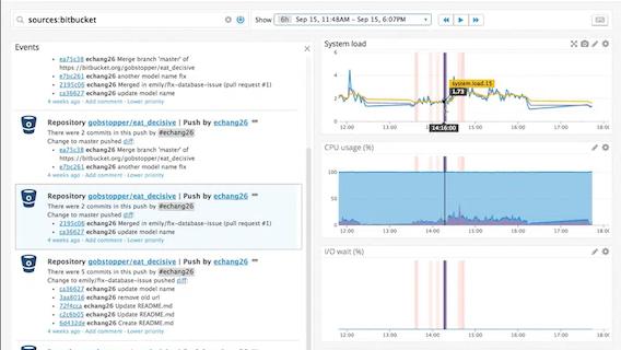 View Bitbucket code changes in Datadog's event stream