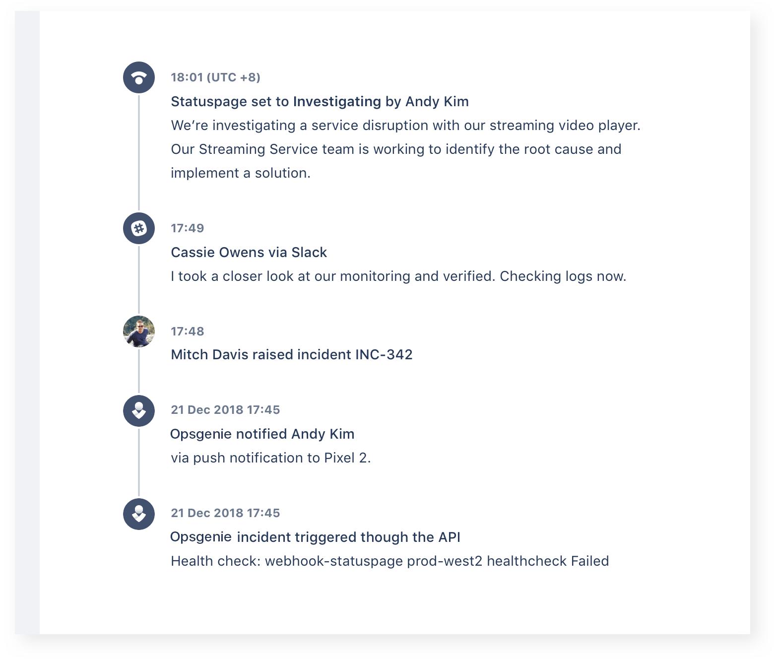 Una piattaforma unica per tutte le informazioni chiave.
