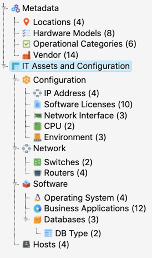 Insight CMDB navigation pane showing the hierarchy of objects going hardware, software, network devices, metadata and more.
