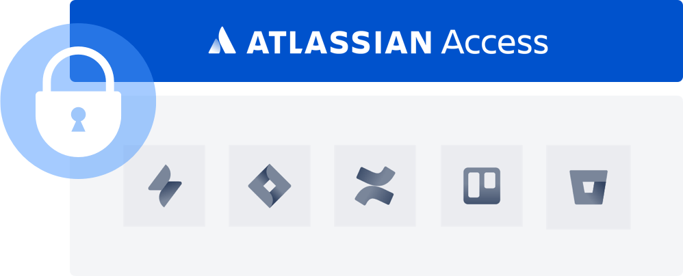 atlassian-access-organizace