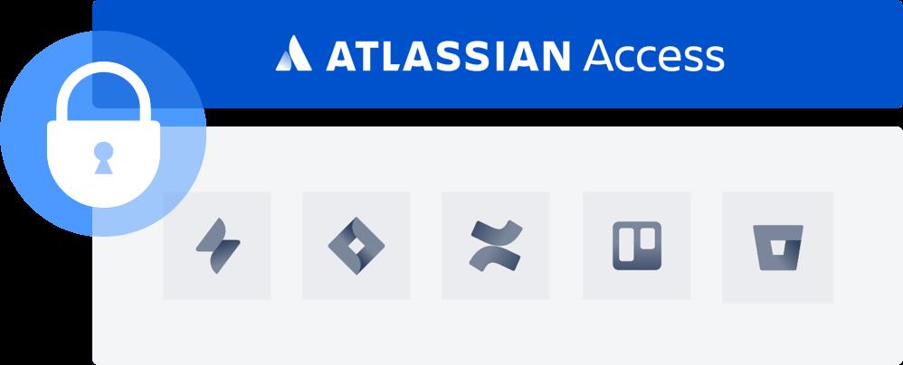 atlassian-access-organization
