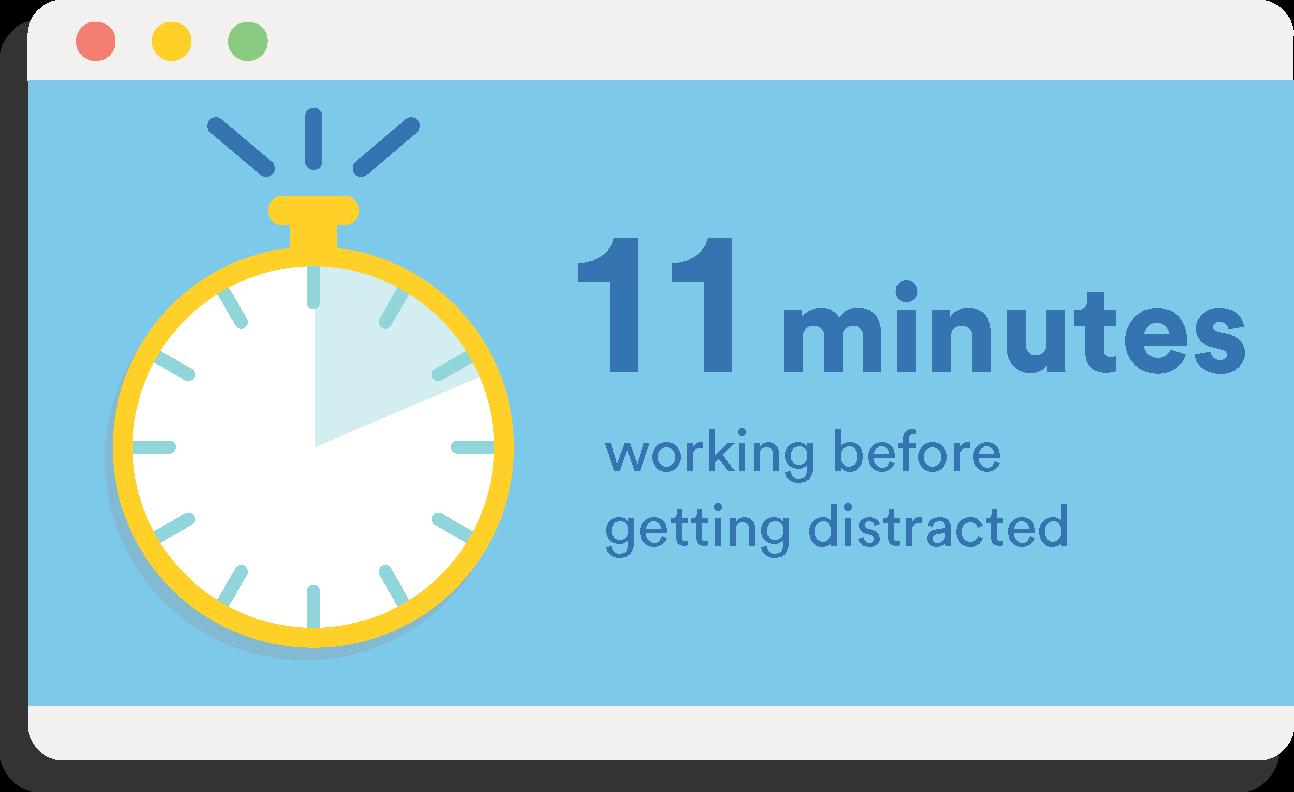 Deep work statistic