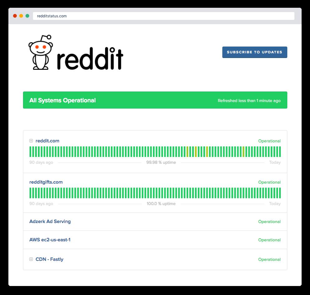 Reddit の Statuspage のスクリーンショット