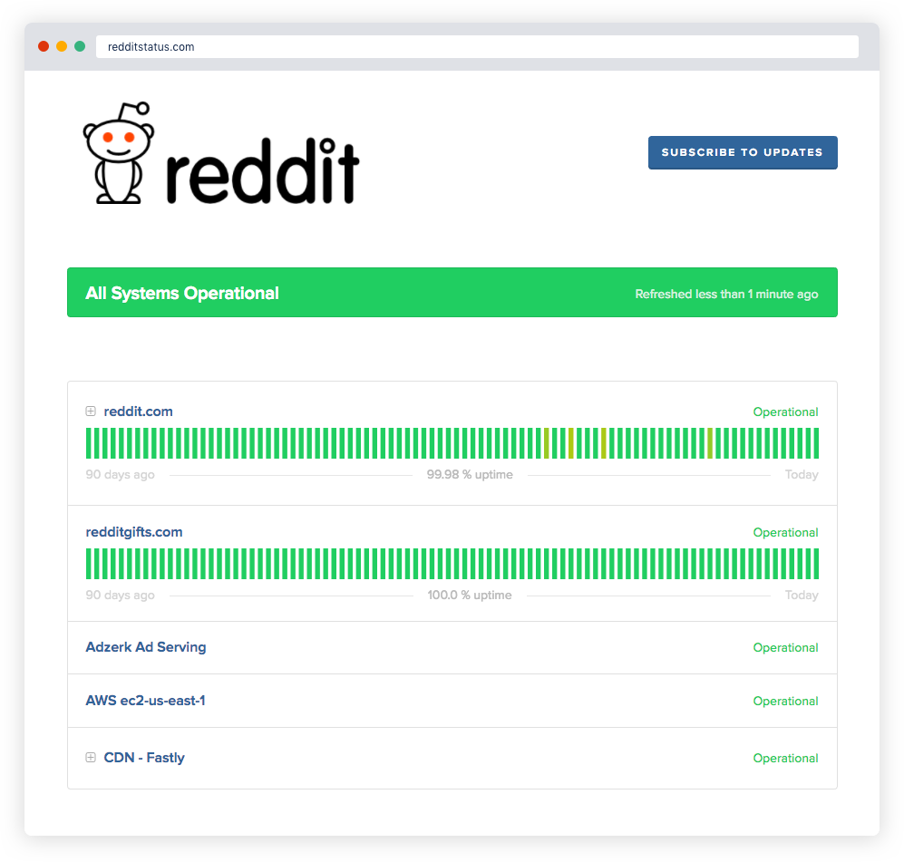 Снимок экрана: страница Statuspage сайта Reddit