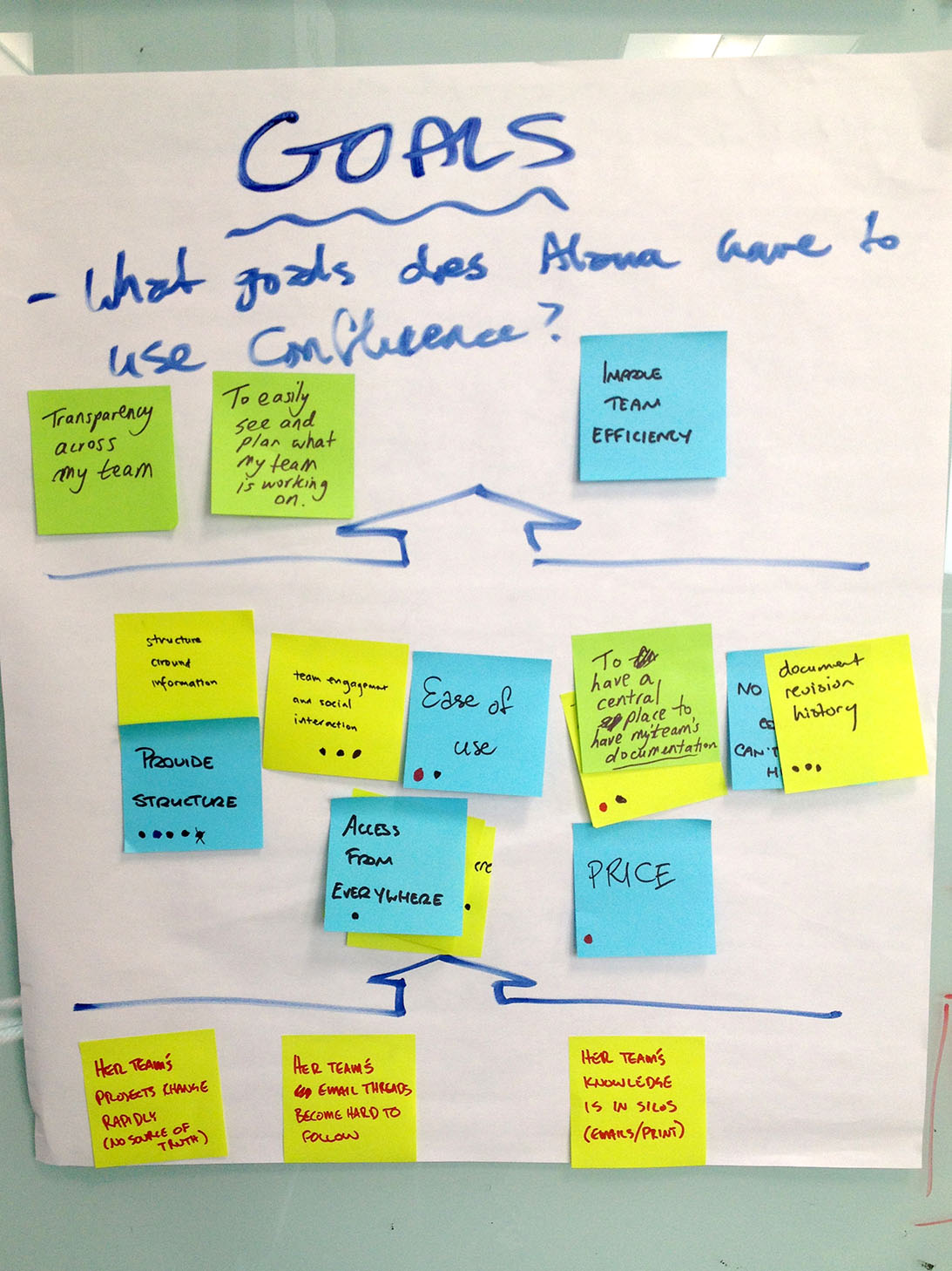 Creating the user's backstory is an important part of user journey mapping.