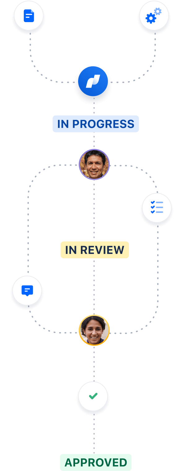 Capture d'écran du processus de production créative