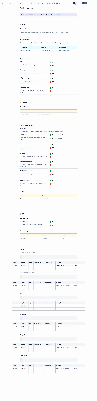 Modèle de système de design