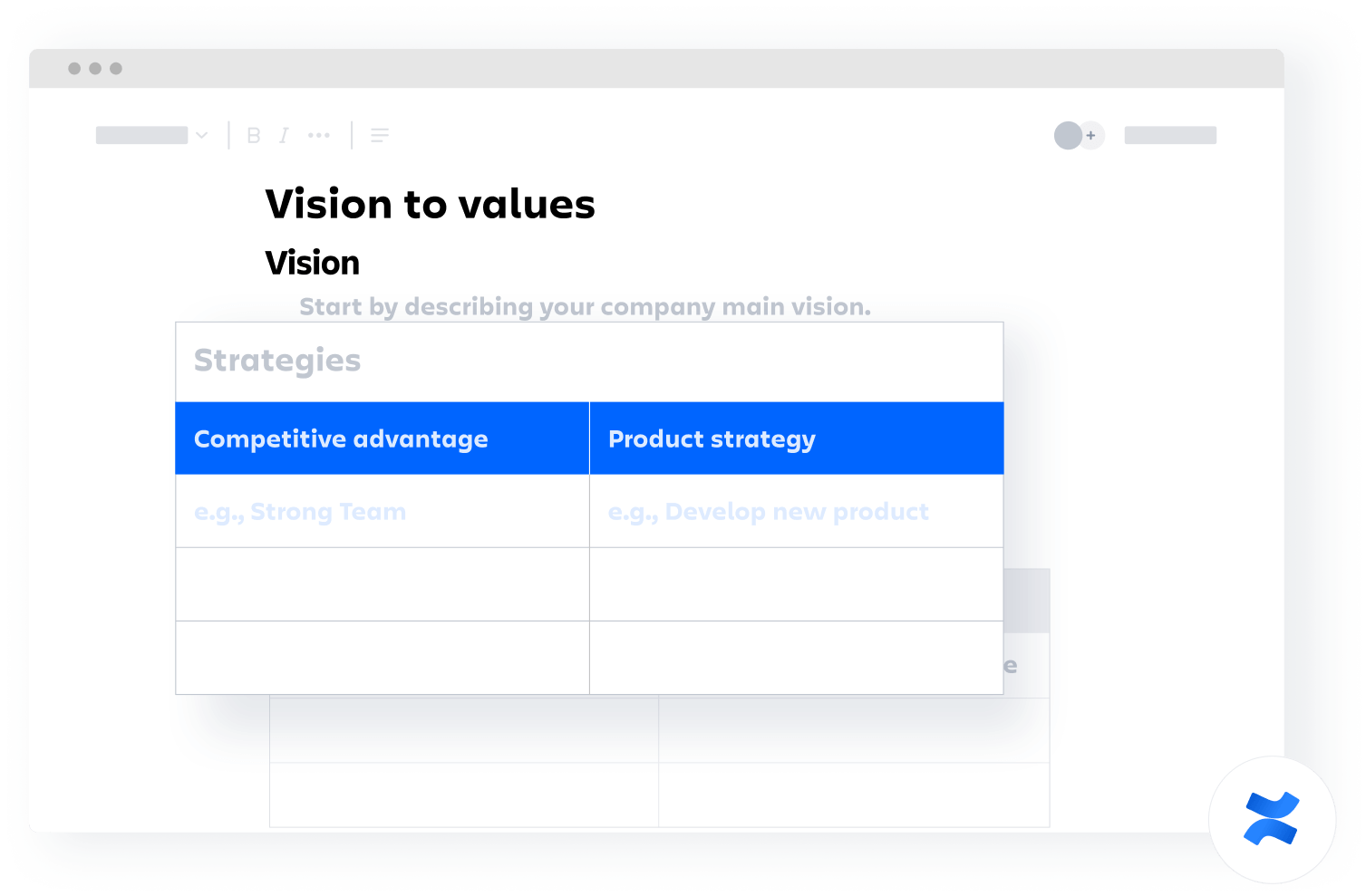 Vision to values confluence template
