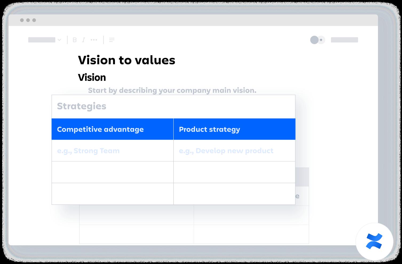 Template de visão dos valores do Confluence