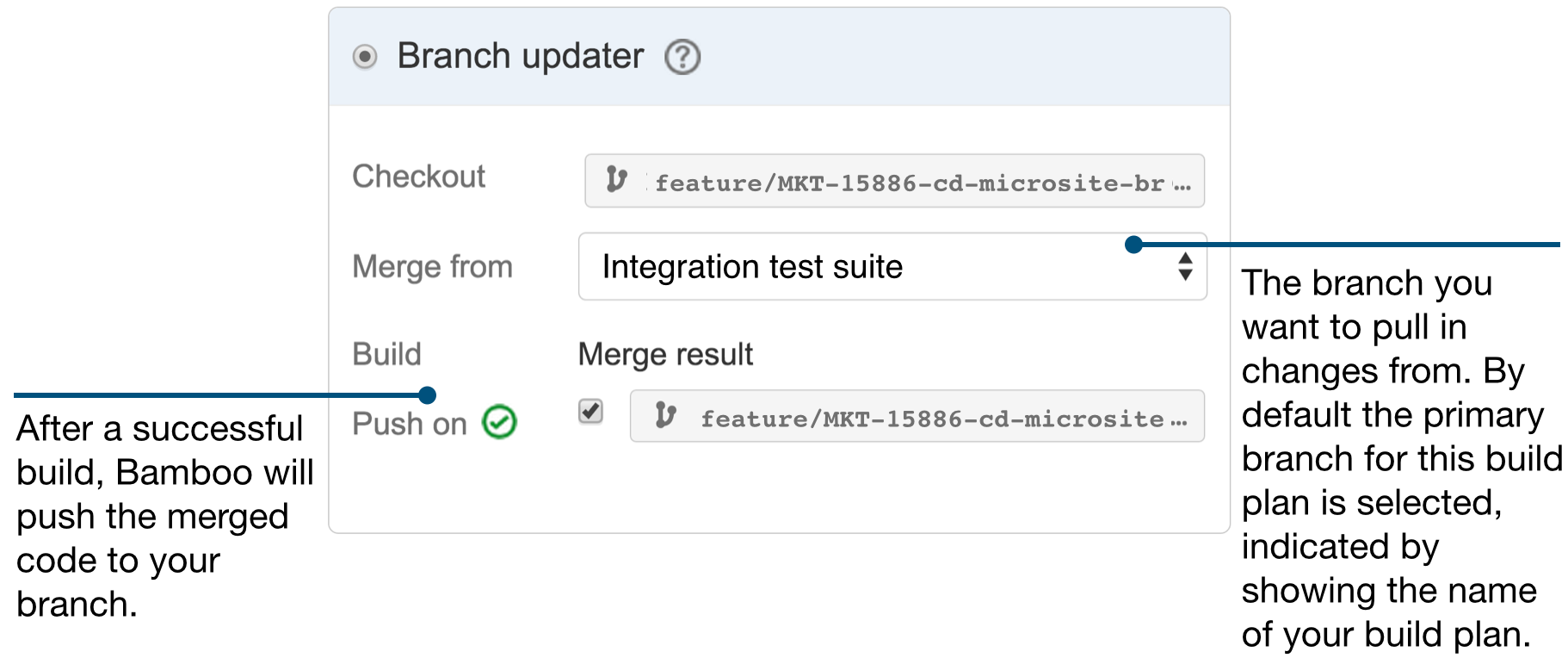 Branch updater screenshot | Atlassian CI/CD