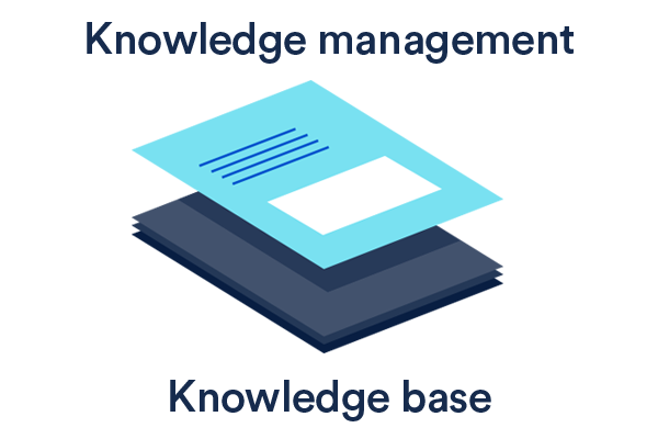 Knowledge management stacked on knowledge base